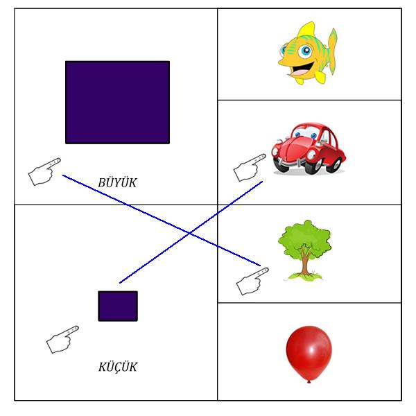 Kavram Eğitim Etkinlik Kartları